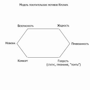модель кролара